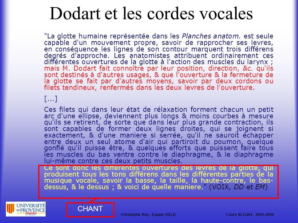Dodart et les cordes vocales