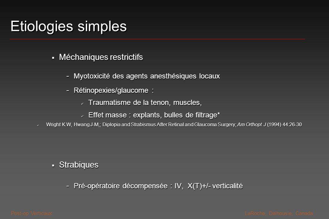 Etiologies simples Méchaniques restrictifs Strabiques