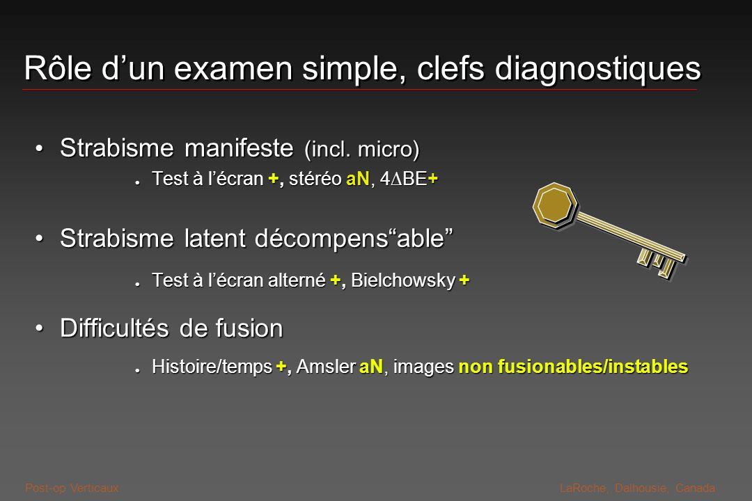 Rôle d'un examen simple, clefs diagnostiques