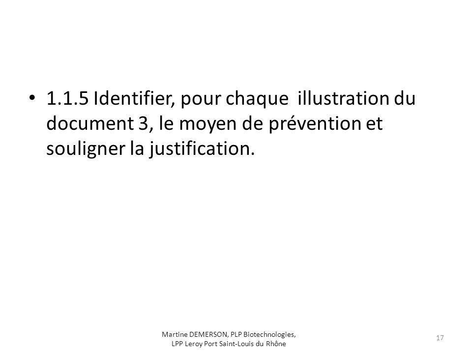 1.1.5 Identifier, pour chaque illustration du document 3, le moyen de prévention et souligner la justification.