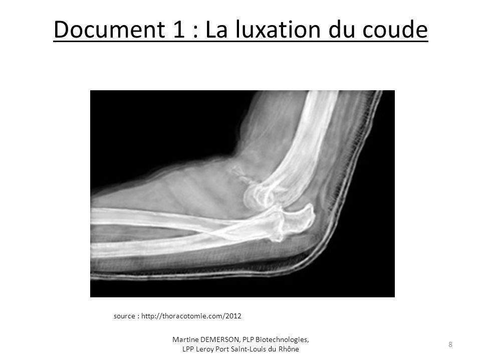 Document 1 : La luxation du coude