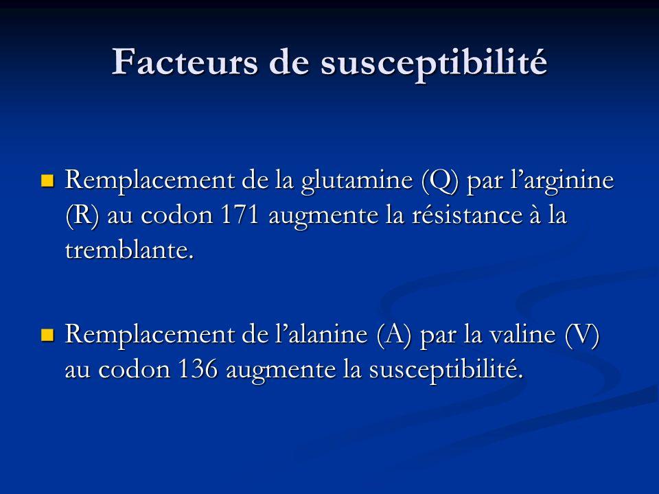 Facteurs de susceptibilité