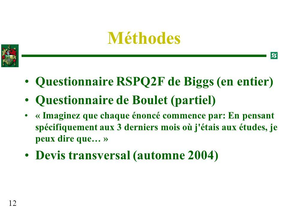 Méthodes Questionnaire RSPQ2F de Biggs (en entier)