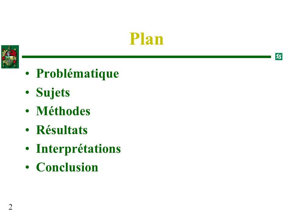 Plan Problématique Sujets Méthodes Résultats Interprétations