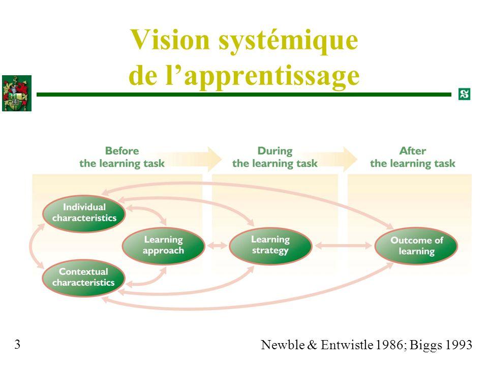 Vision systémique de l'apprentissage