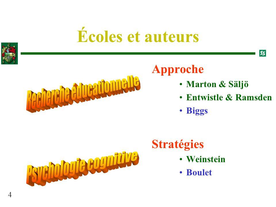 Écoles et auteurs Recherche éducationnelle Psychologie cognitive