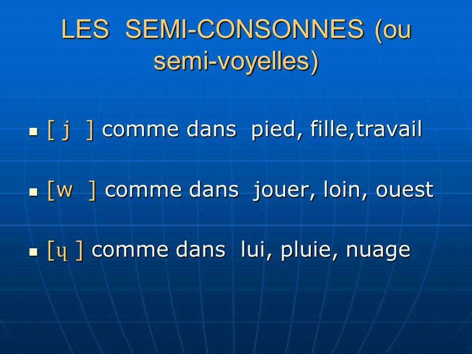 LES SEMI-CONSONNES (ou semi-voyelles)