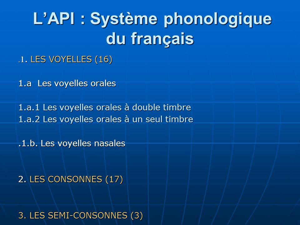 L'API : Système phonologique du français