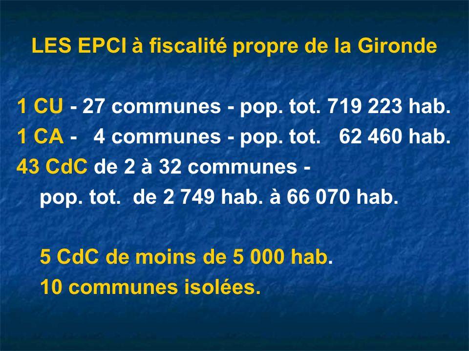 LES EPCI à fiscalité propre de la Gironde
