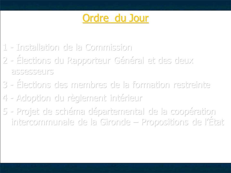 Ordre du Jour 1 - Installation de la Commission