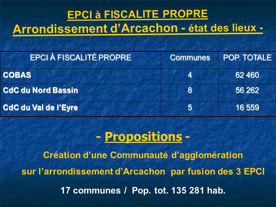 EPCI à FISCALITE PROPRE Arrondissement d'Arcachon - état des lieux -