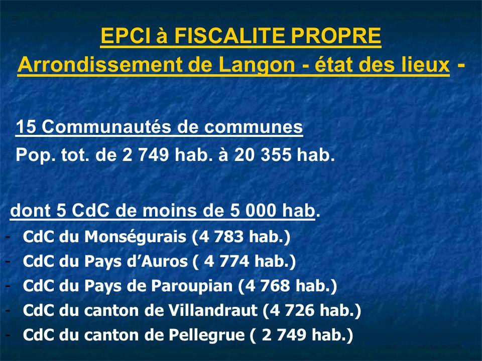 EPCI à FISCALITE PROPRE Arrondissement de Langon - état des lieux -