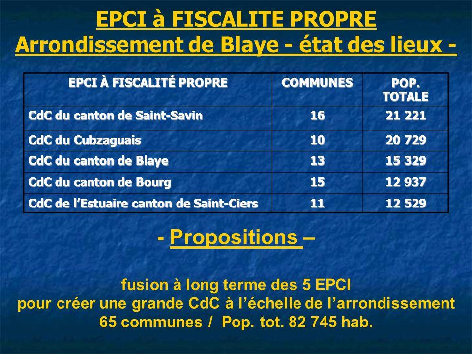EPCI à FISCALITE PROPRE Arrondissement de Blaye - état des lieux -