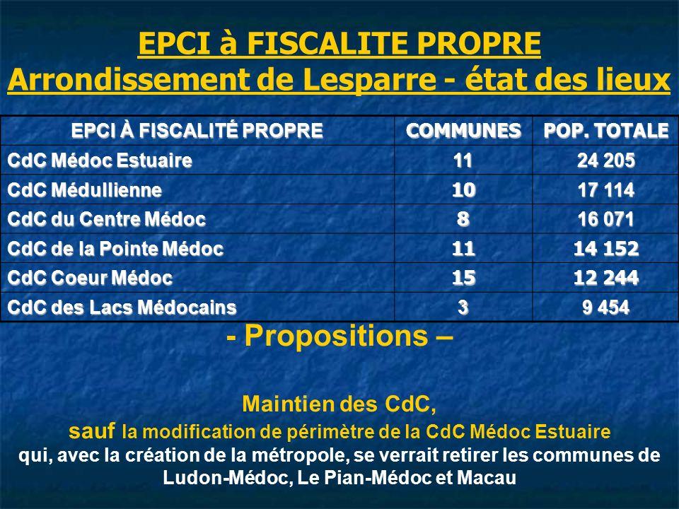 EPCI à FISCALITE PROPRE Arrondissement de Lesparre - état des lieux
