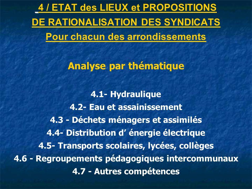 4 / ETAT des LIEUX et PROPOSITIONS DE RATIONALISATION DES SYNDICATS