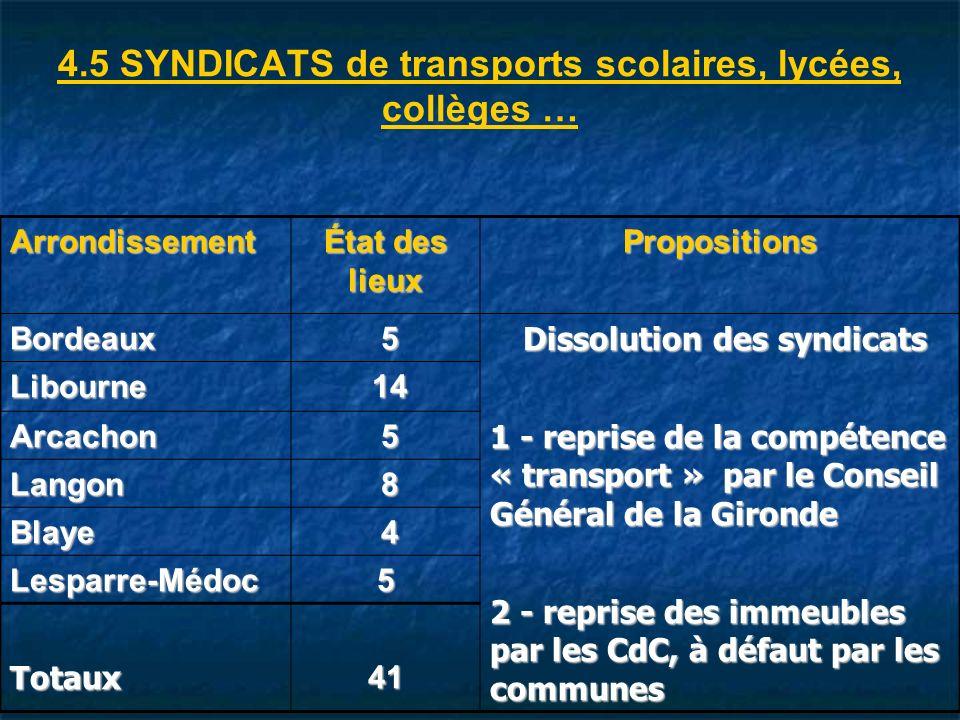4.5 SYNDICATS de transports scolaires, lycées, collèges …