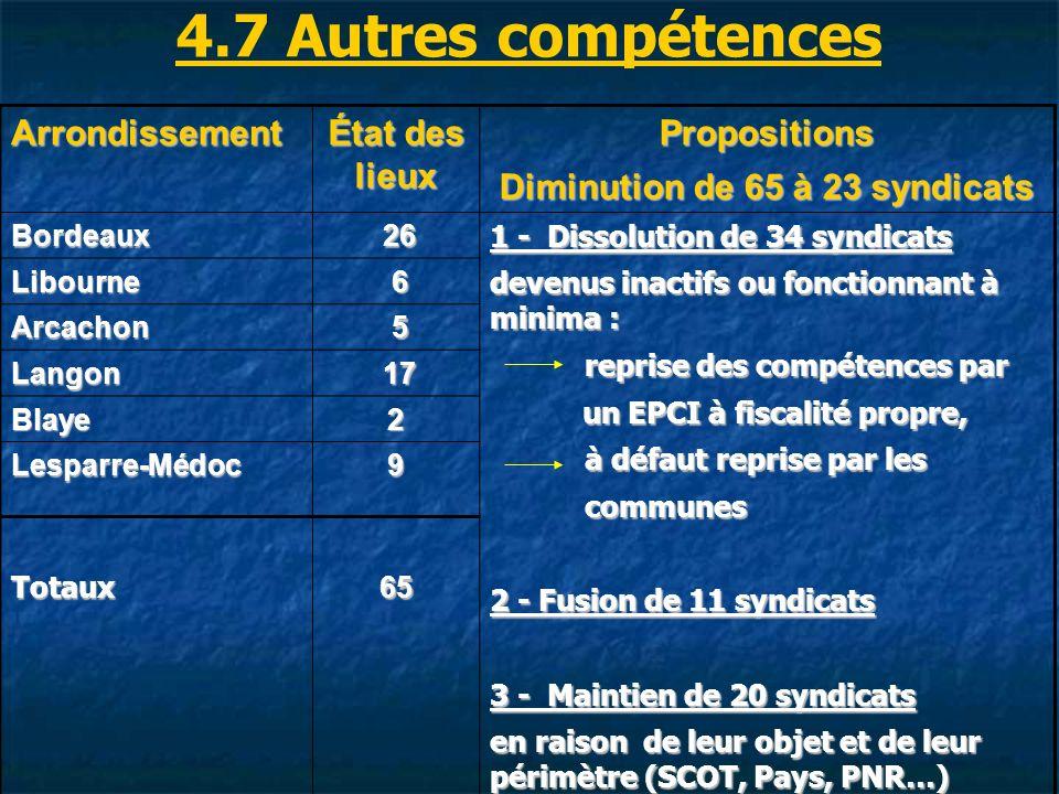 4.7 Autres compétences Arrondissement État des lieux Propositions