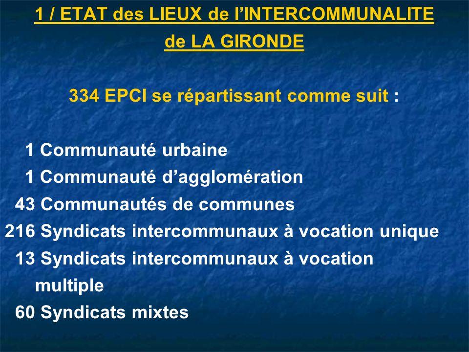 1 / ETAT des LIEUX de l'INTERCOMMUNALITE de LA GIRONDE