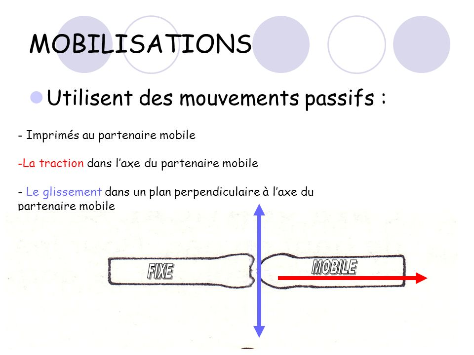 MOBILISATIONS Utilisent des mouvements passifs :