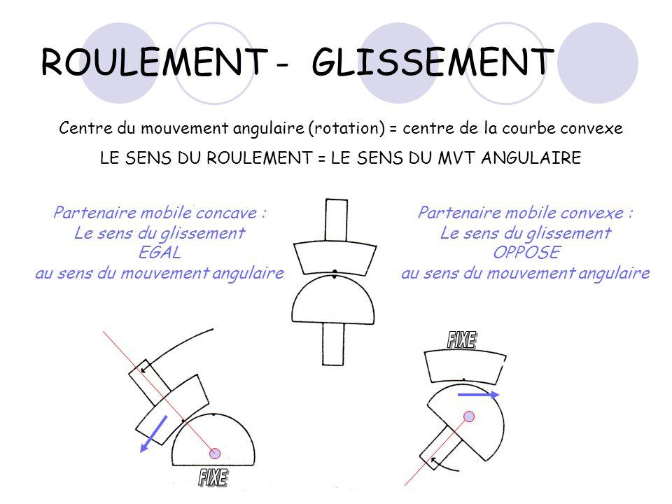 ROULEMENT - GLISSEMENT