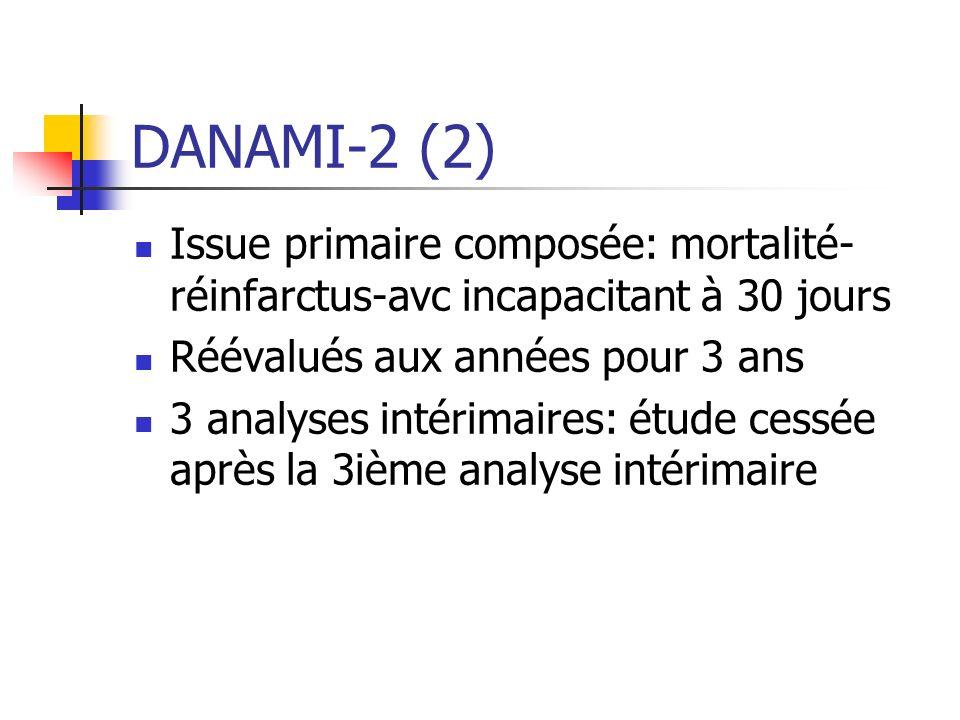 DANAMI-2 (2) Issue primaire composée: mortalité-réinfarctus-avc incapacitant à 30 jours. Réévalués aux années pour 3 ans.