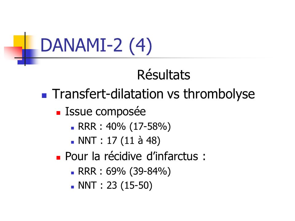 DANAMI-2 (4) Résultats Transfert-dilatation vs thrombolyse