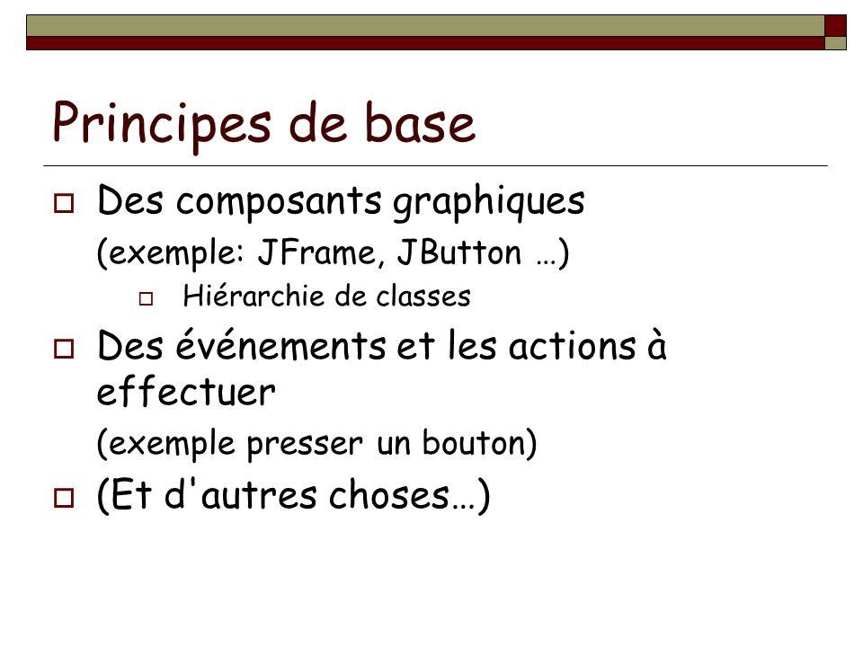Principes de base Des composants graphiques