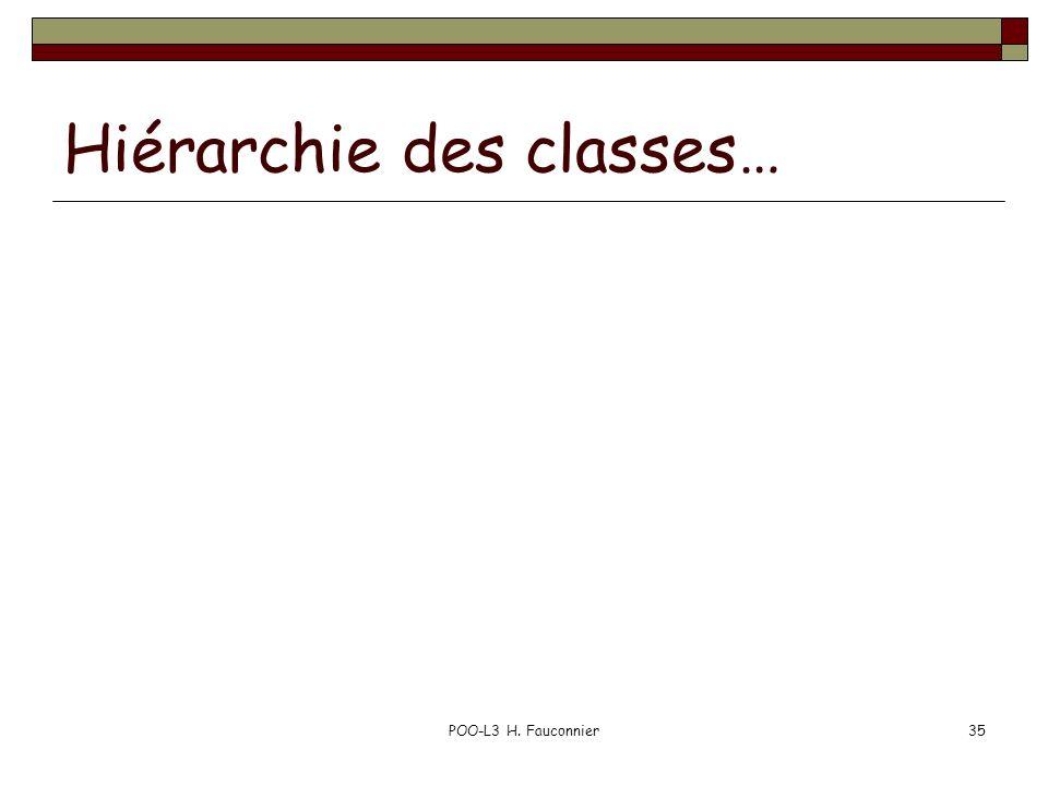 Hiérarchie des classes…