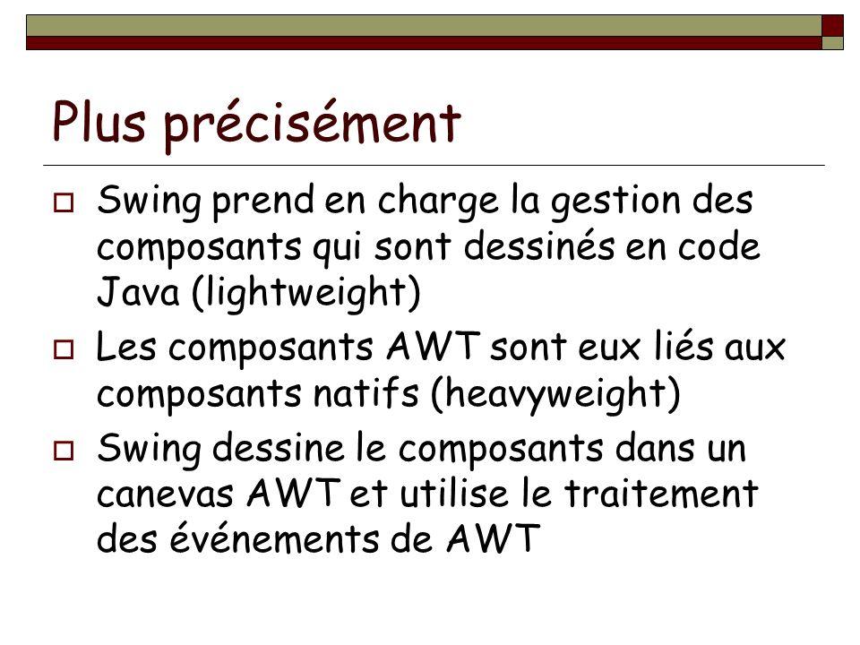 Plus précisément Swing prend en charge la gestion des composants qui sont dessinés en code Java (lightweight)