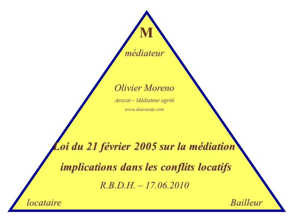 M Loi du 21 février 2005 sur la médiation