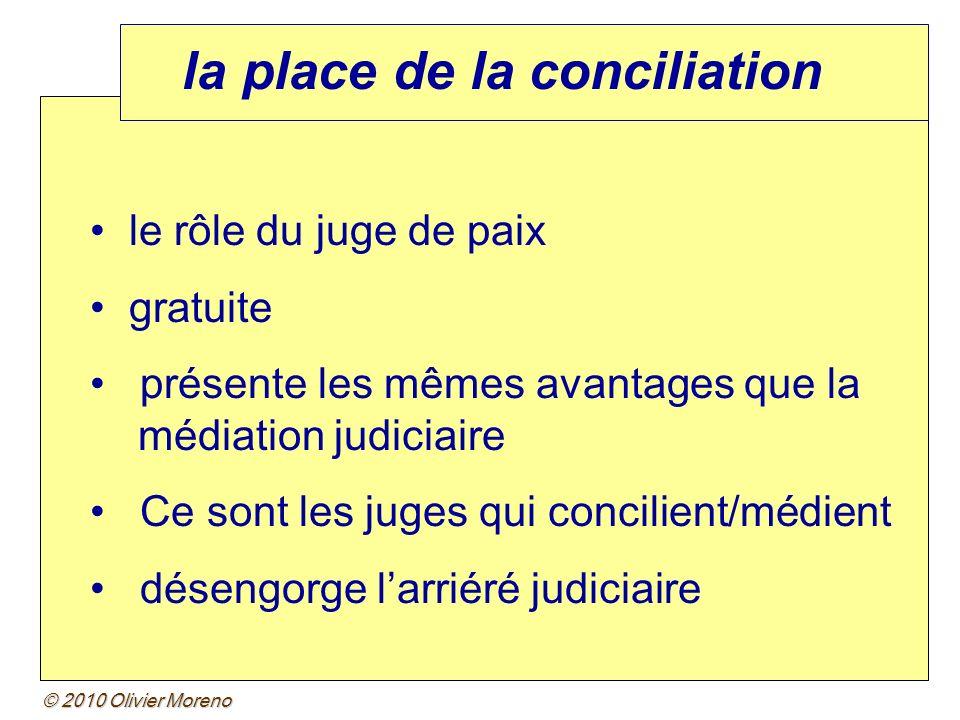 la place de la conciliation