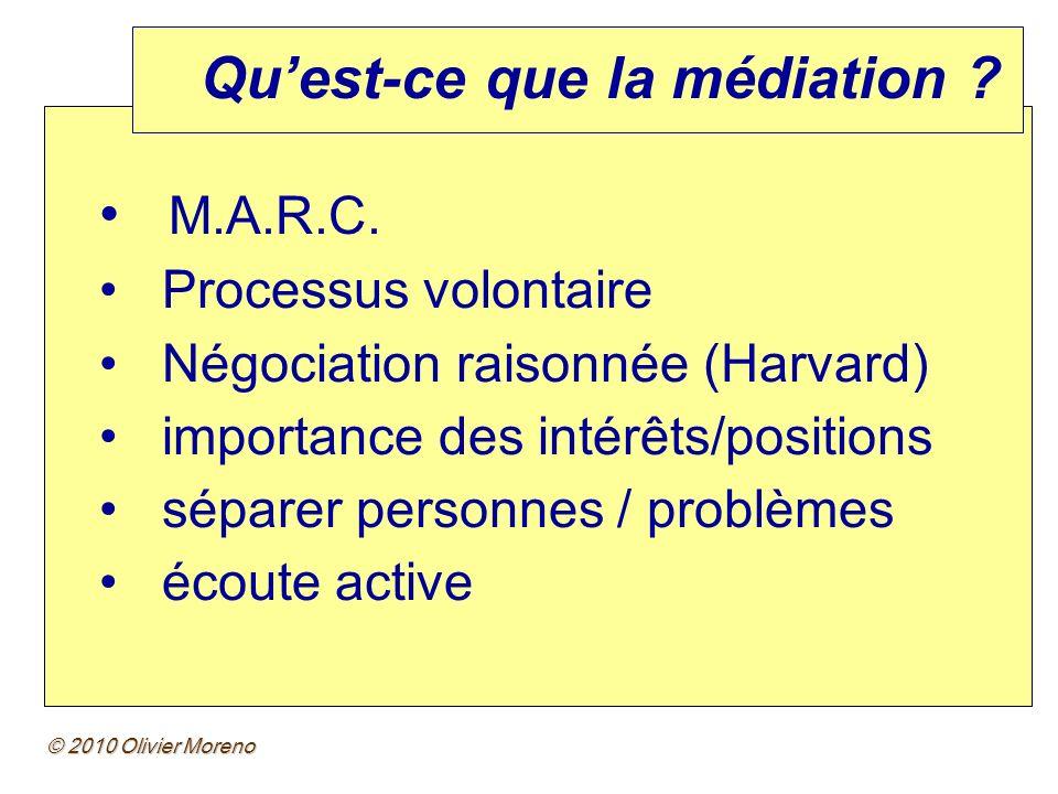 Qu'est-ce que la médiation M.A.R.C.