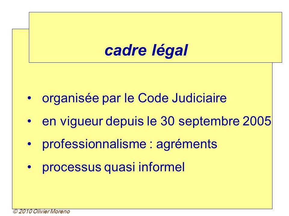 cadre légal organisée par le Code Judiciaire