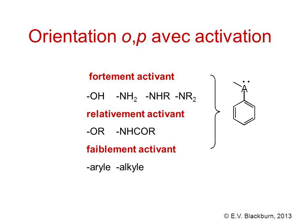 Orientation o,p avec activation