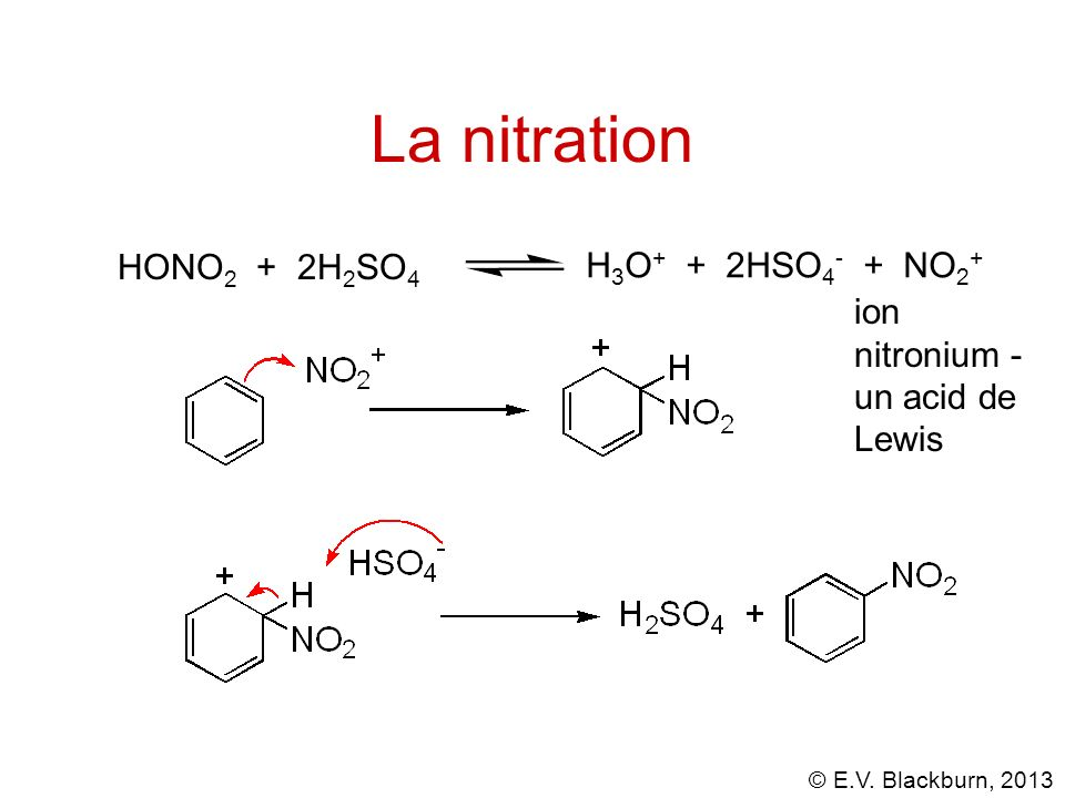 La nitration HONO2 + 2H2SO4 H3O+ + 2HSO4- + NO2+