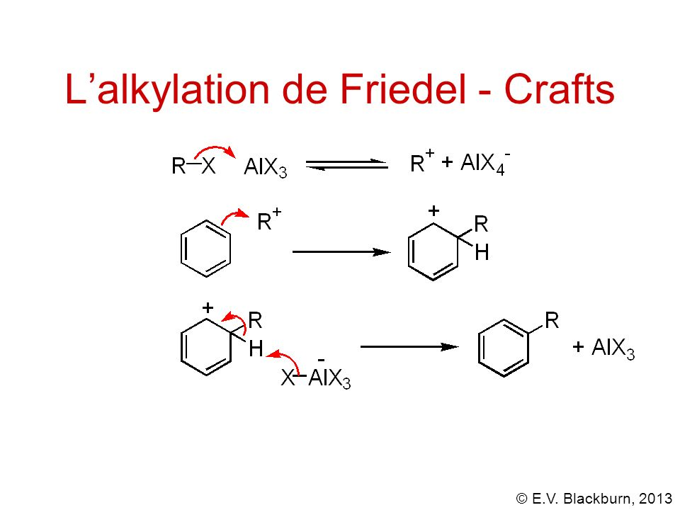 L'alkylation de Friedel - Crafts