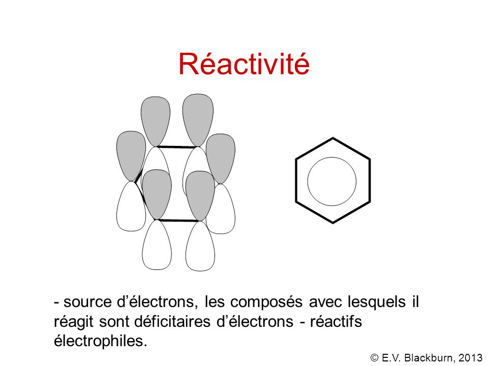 Réactivité - source d'électrons, les composés avec lesquels il réagit sont déficitaires d'électrons - réactifs électrophiles.