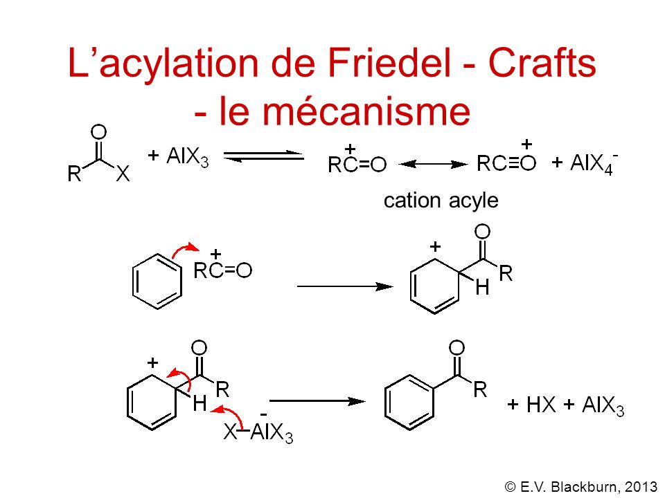L'acylation de Friedel - Crafts - le mécanisme