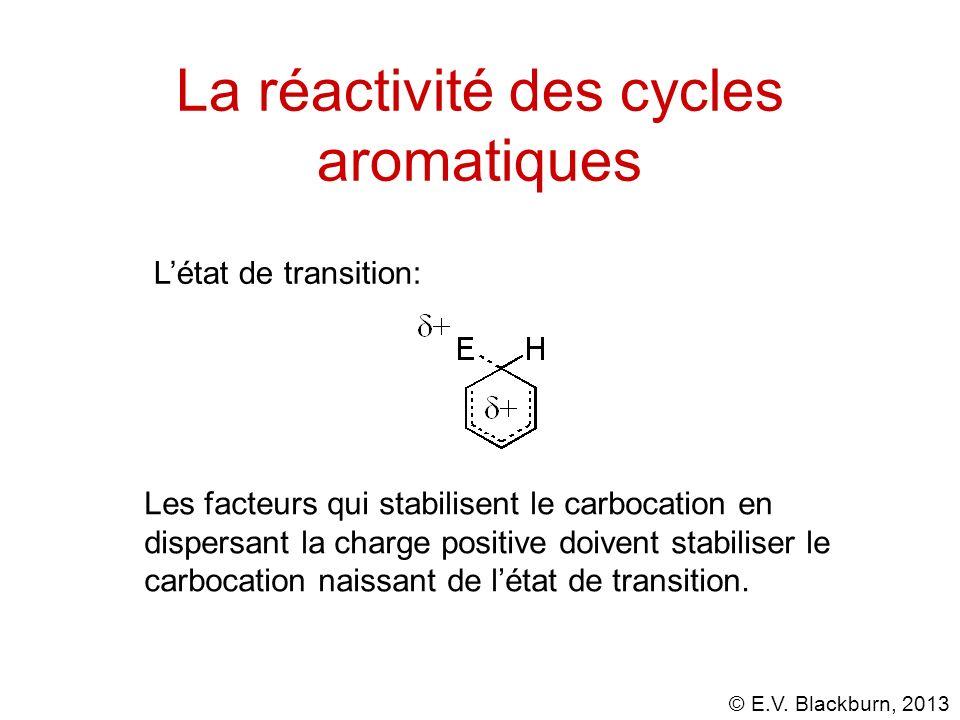 La réactivité des cycles aromatiques