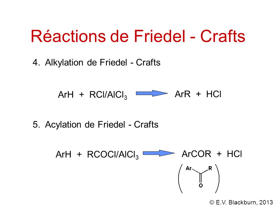 Réactions de Friedel - Crafts