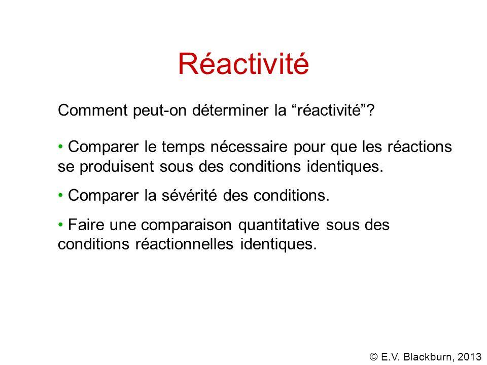 Réactivité Comment peut-on déterminer la réactivité