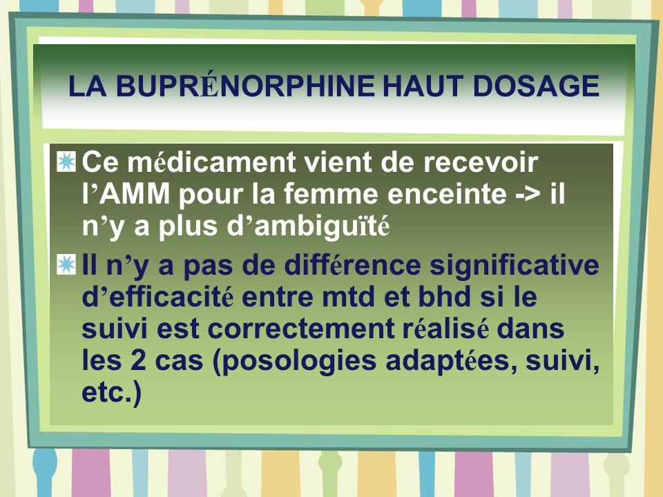 LA BUPRÉNORPHINE HAUT DOSAGE