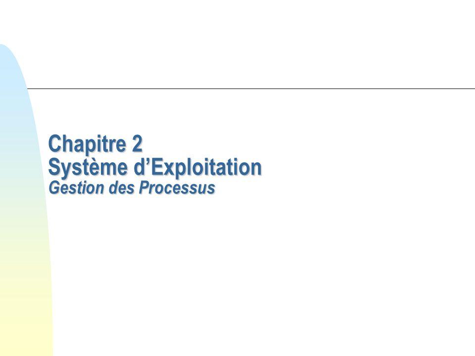 Chapitre 2 Système d'Exploitation Gestion des Processus