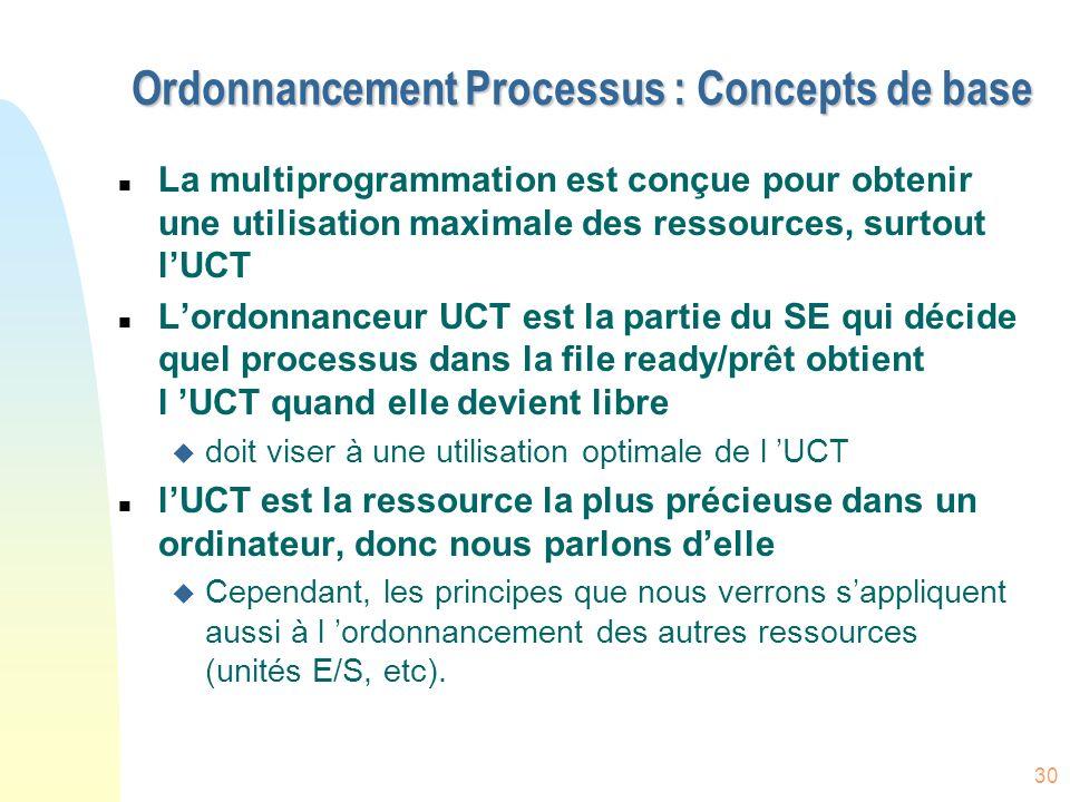 Ordonnancement Processus : Concepts de base