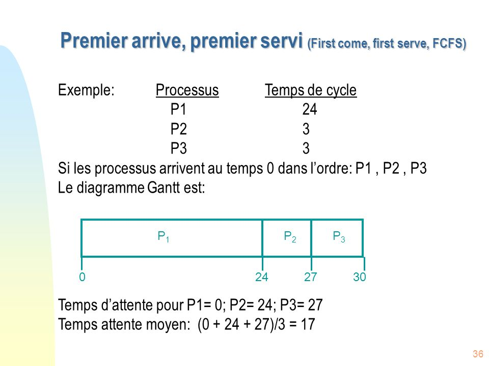 Premier arrive, premier servi (First come, first serve, FCFS)
