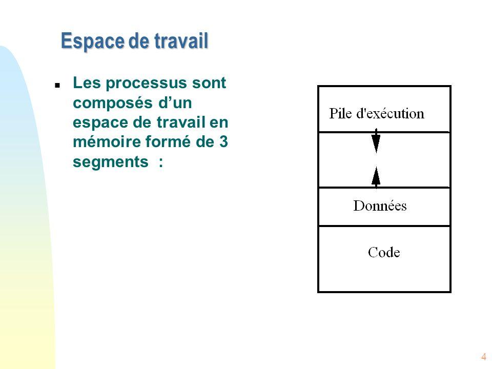 Espace de travail Les processus sont composés d'un espace de travail en mémoire formé de 3 segments :