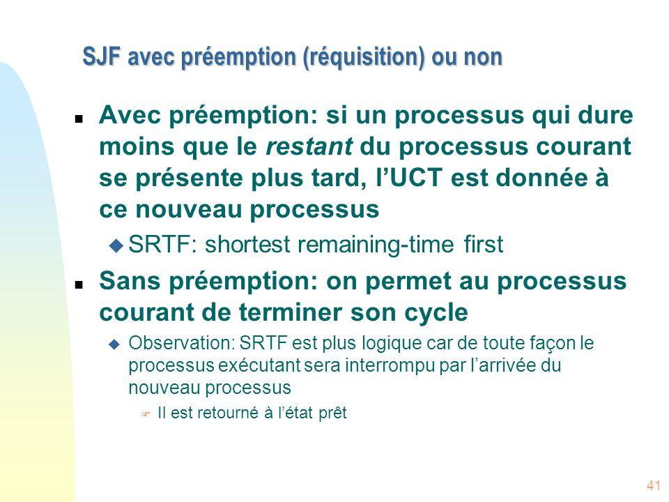 SJF avec préemption (réquisition) ou non