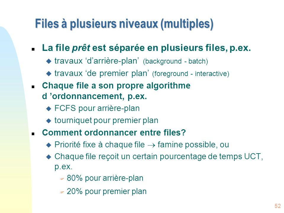 Analyse du temps de réponse des systèmes temps réel - PDF
