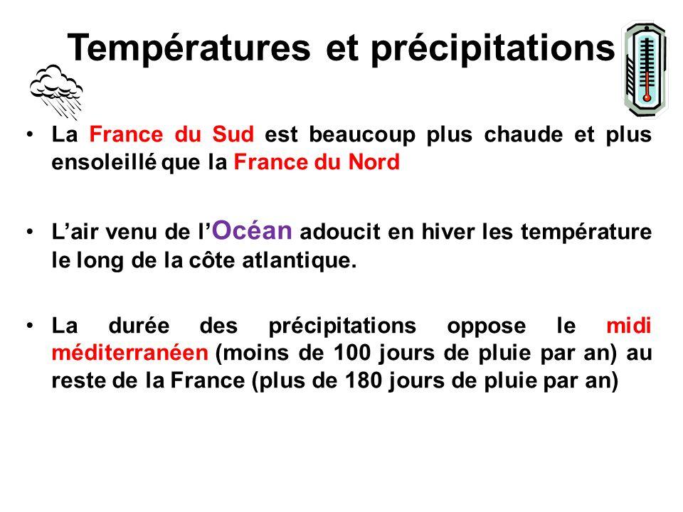 Températures et précipitations