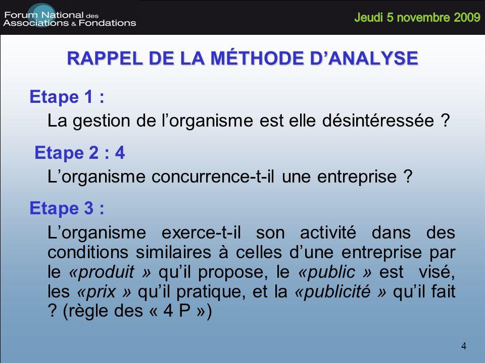 RAPPEL DE LA MÉTHODE D'ANALYSE
